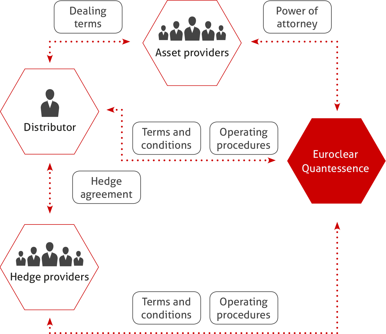 Legal framework diagram